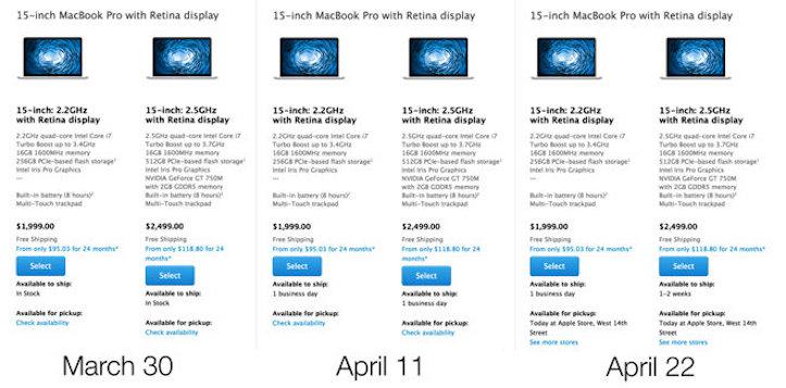 MacBook Shipping Date