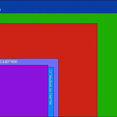 macbook-pro-air-screeen-resolutions-compared.jpg