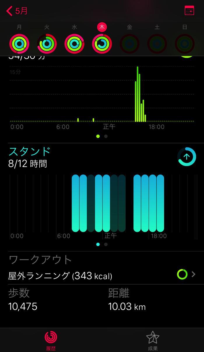 今日何歩歩いた?!「Apple Watch」でその日の歩数を確認する方法
