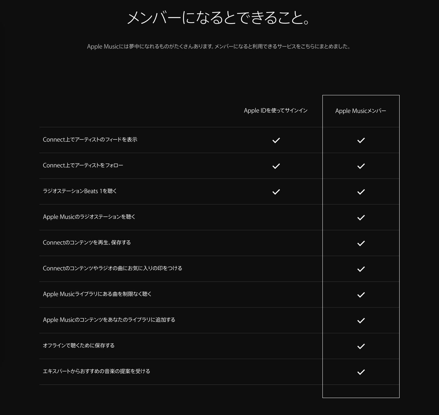 Apple-Music-Member.png