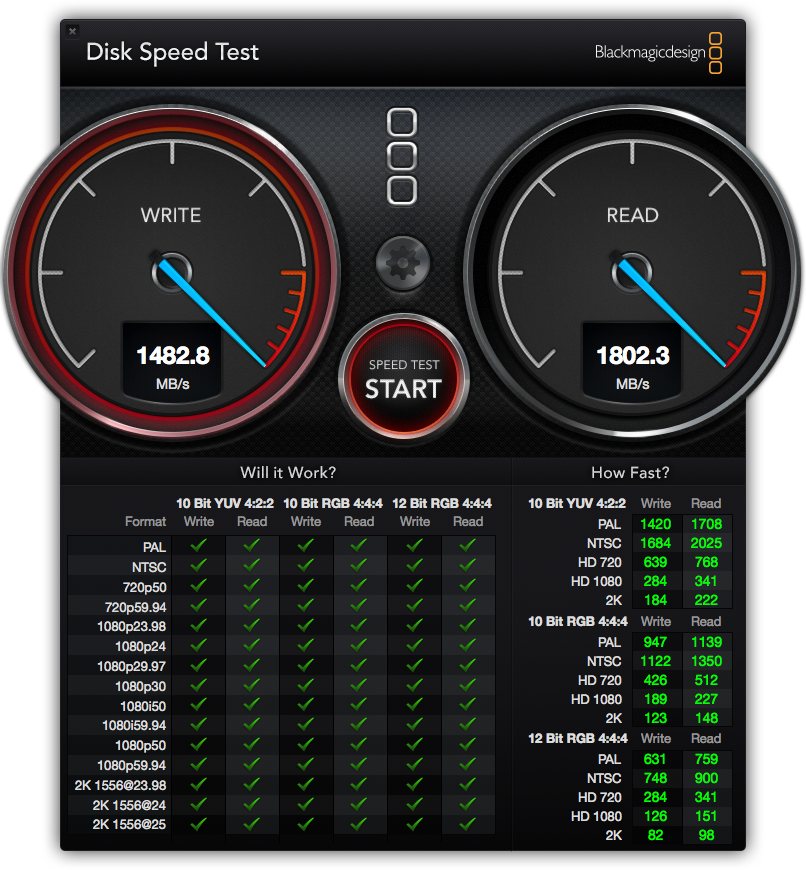 BlackMagic Disk Speed Test