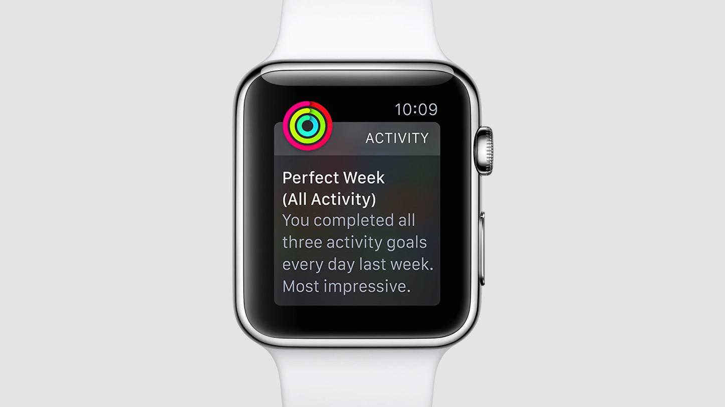 Share Activity