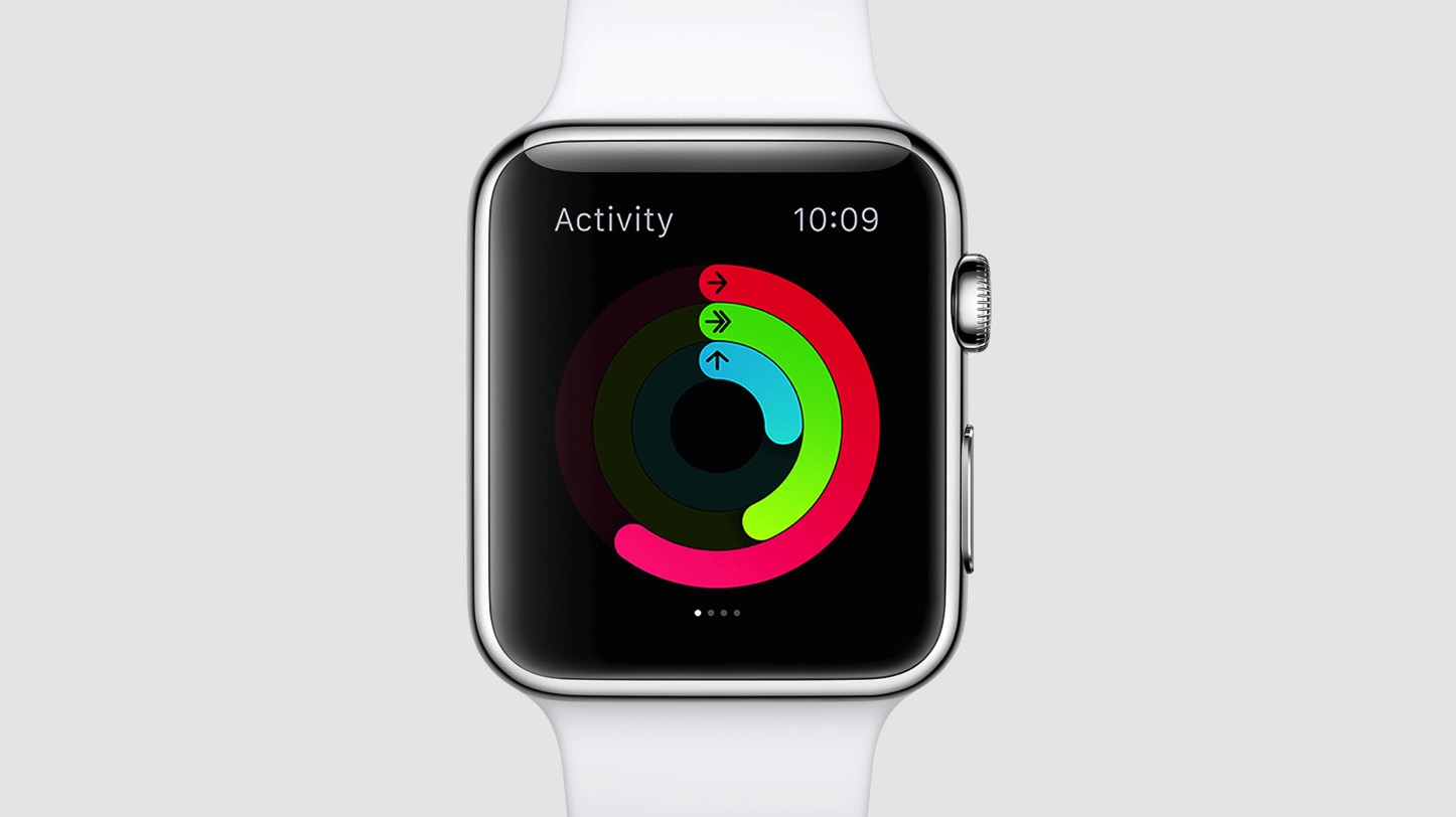 Track Activity from Third Party Apps