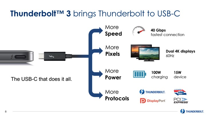 Thunderbolt 3 one cable to rule them all