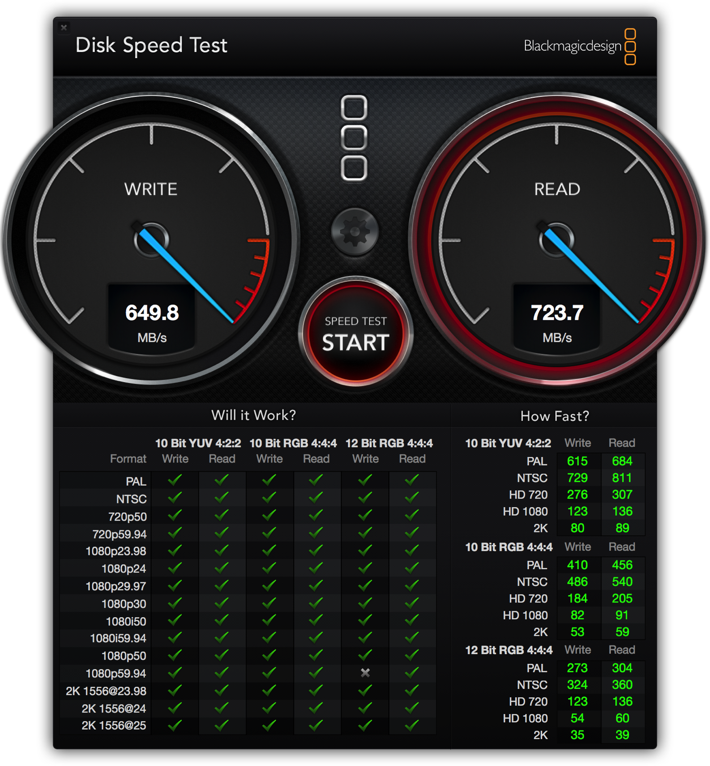 BlackMagic Disk Speed Test 2013