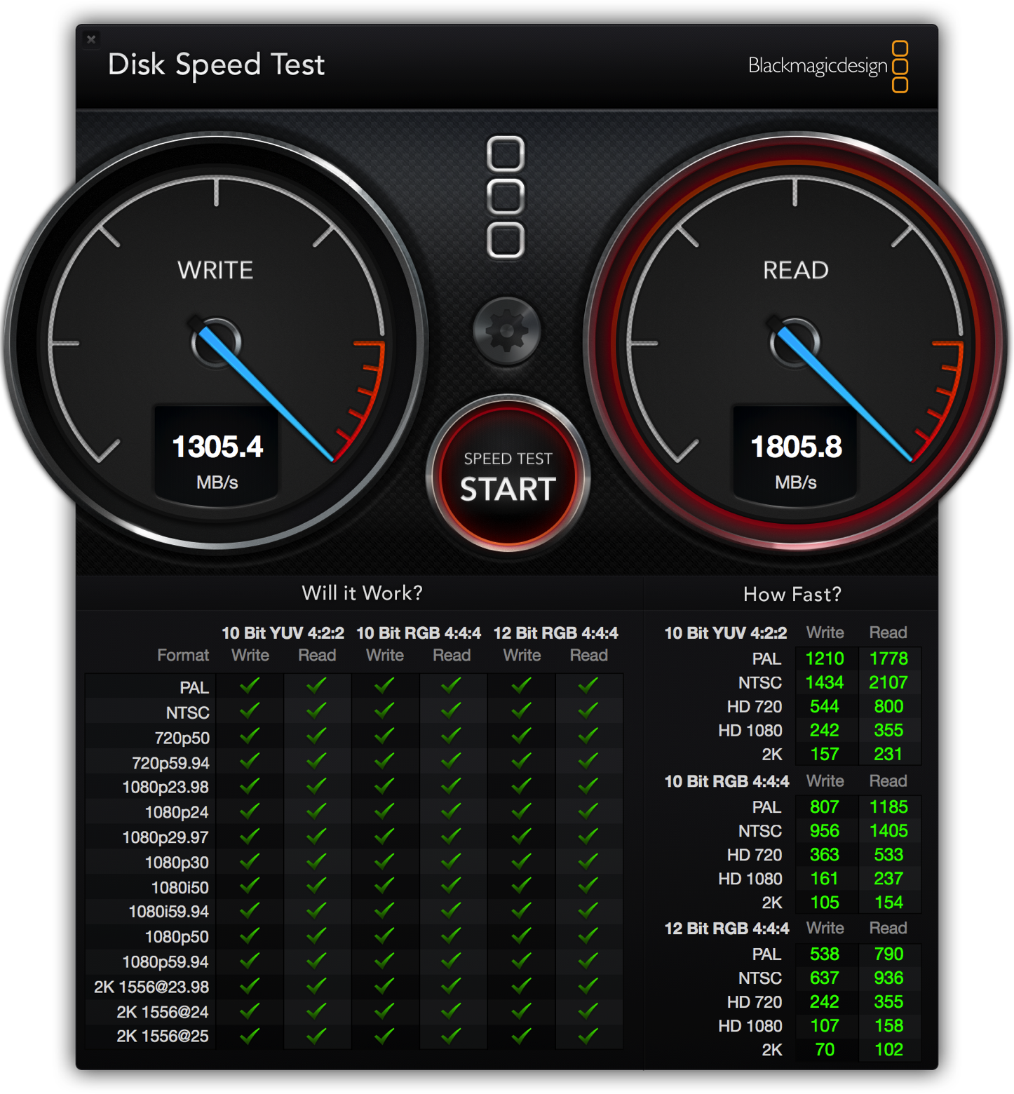 BlackMagic Disk Speed Test 2015