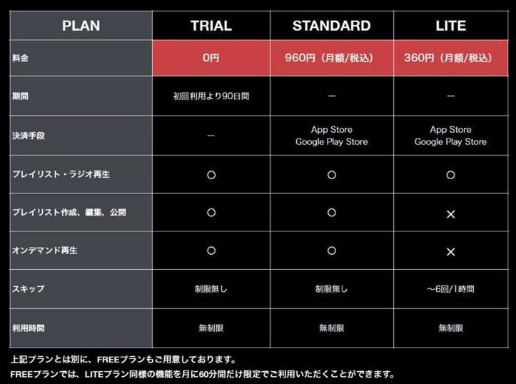 AWA-Plans.jpg