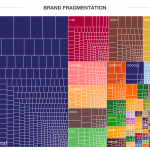 Android-Fragmentation-Report-2.png
