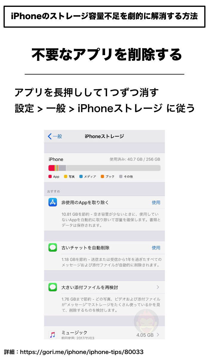 How-to-save-iPhone-storage-1