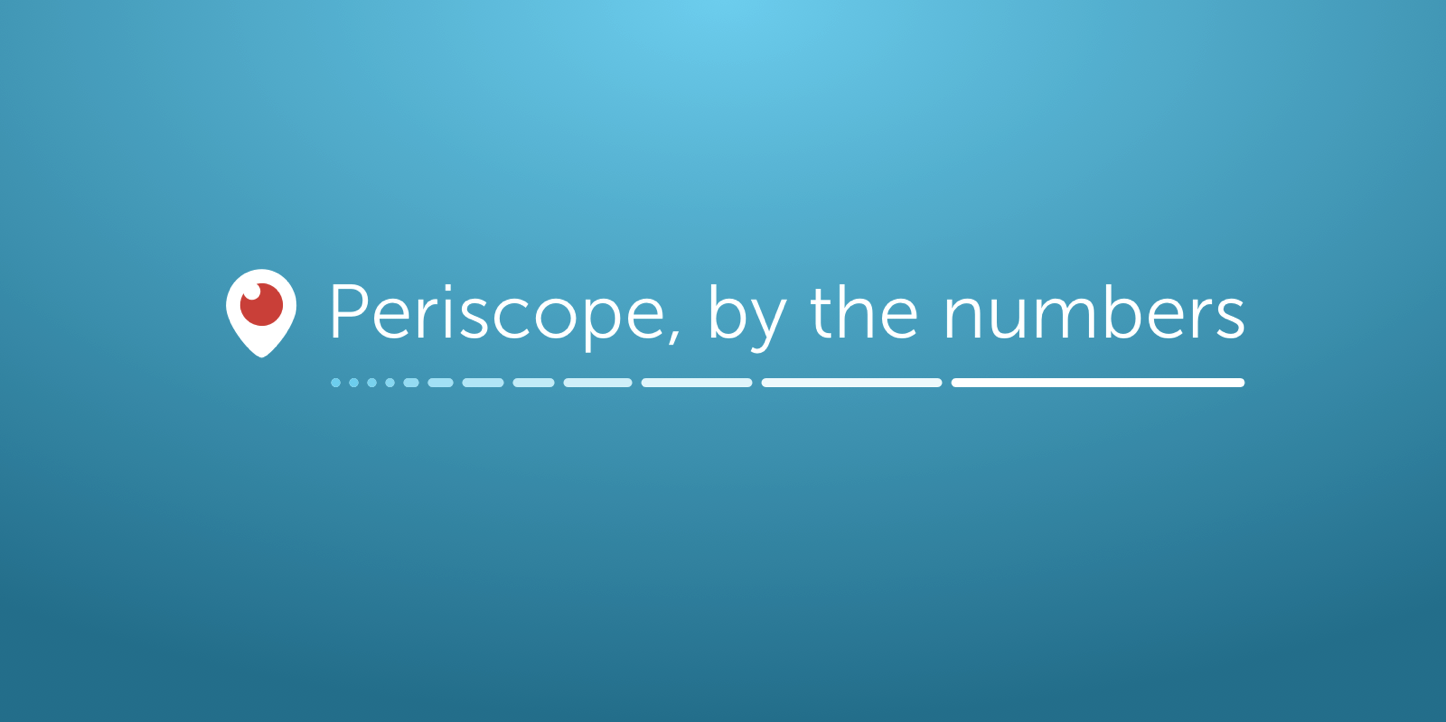 Periscope by the numbers 1