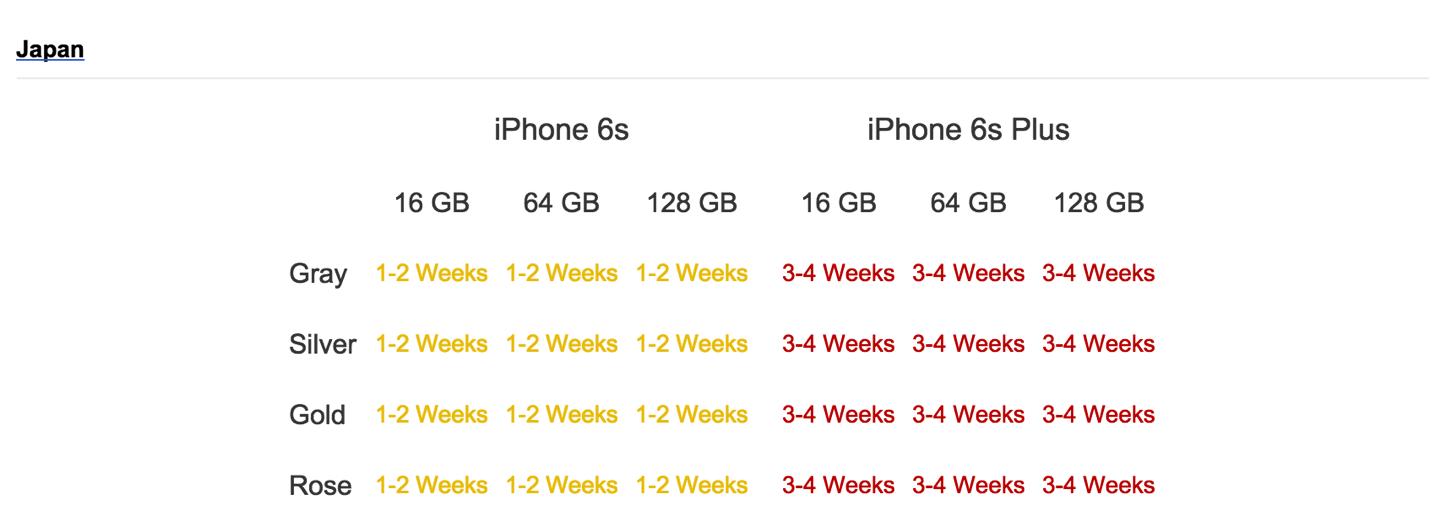 Apple公式サイト iPhone6s