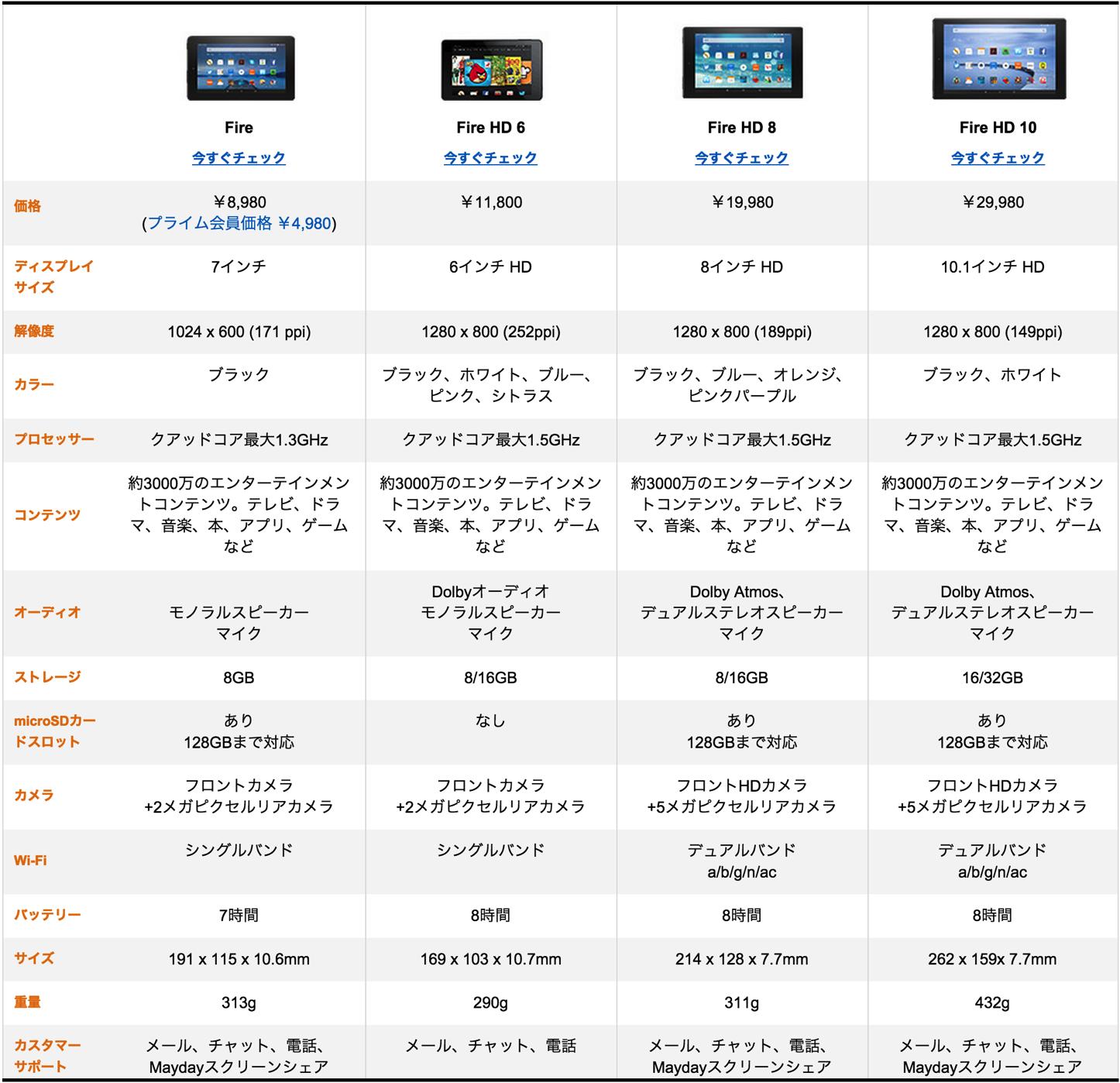 Fire-Tablet-Comparison.png