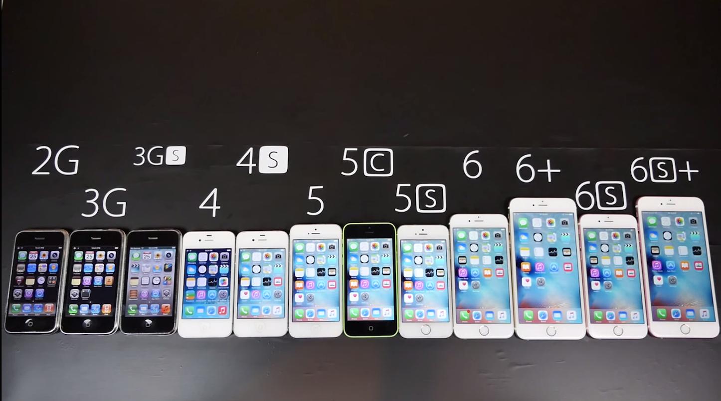 歴代のiPhoneの動作テスト