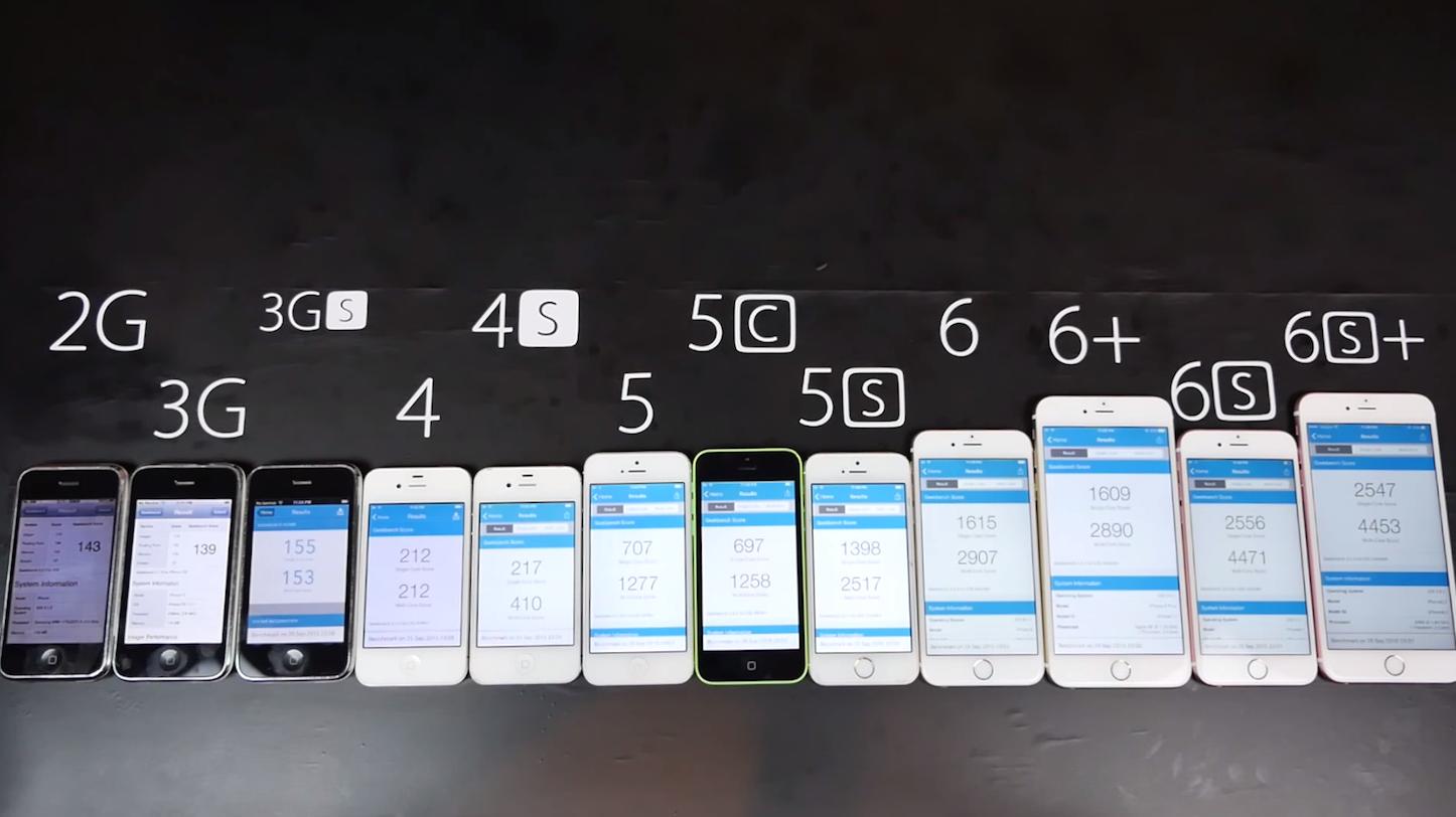 All iphone test 3歴代のiPhoneの動作テスト