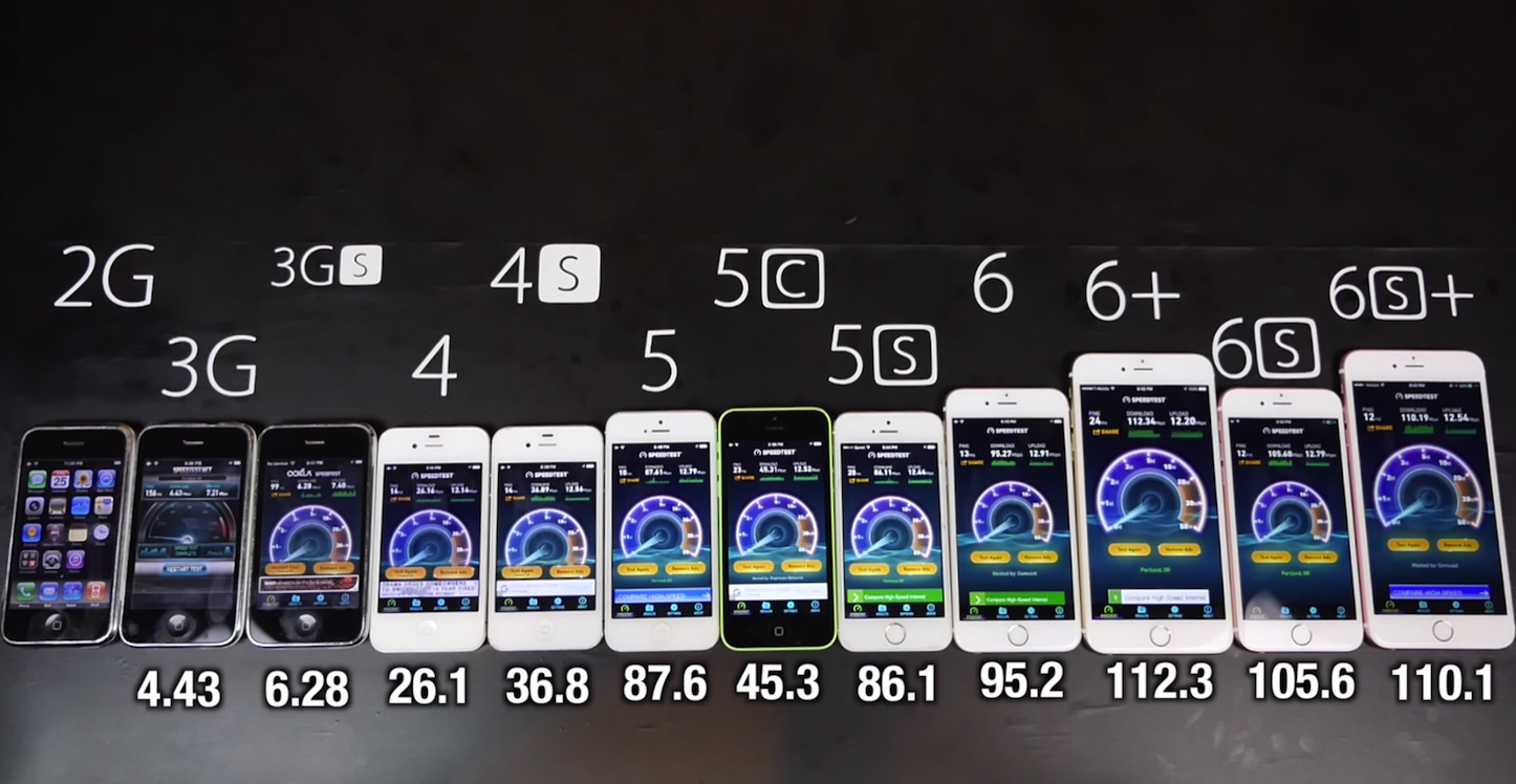 all-iphone-test-4.png