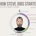connecting-the-dots-steve-jobs.jpg