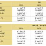 docomo-iphone6s-6splus-2.png