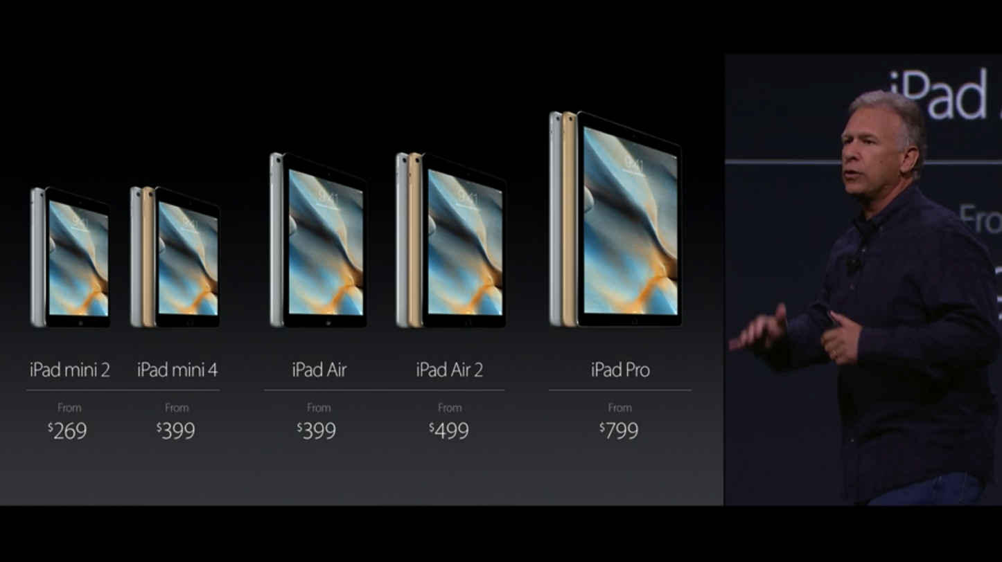 IPad Series Pricing