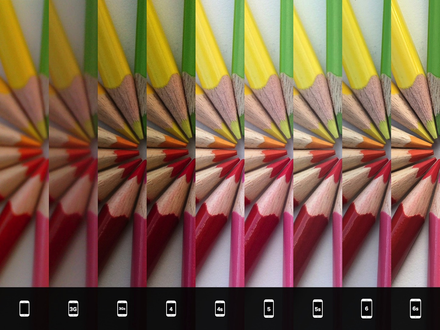 IPhone Camera Comparison