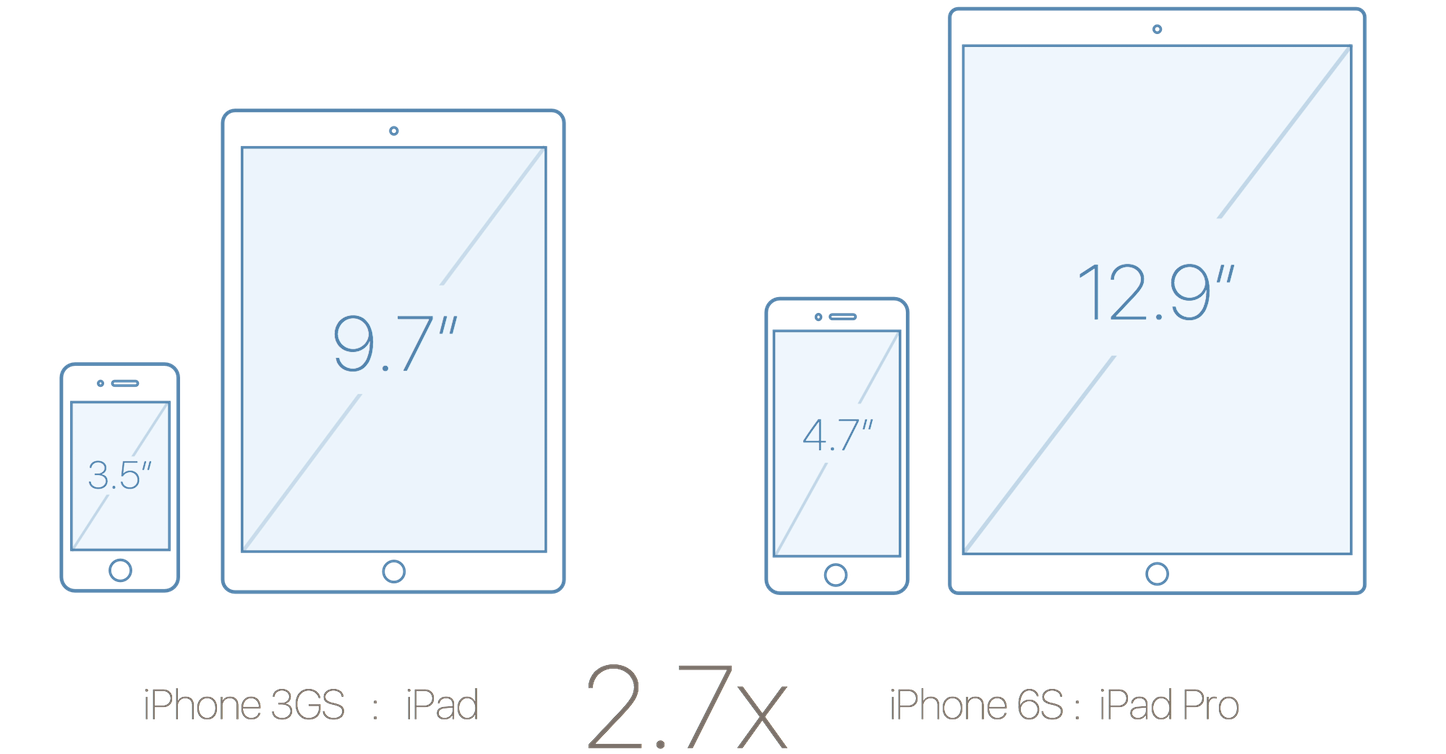 size-comparison.png