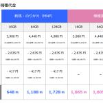 softbank-pricing-1.png