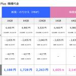 softbank-pricing-2.png