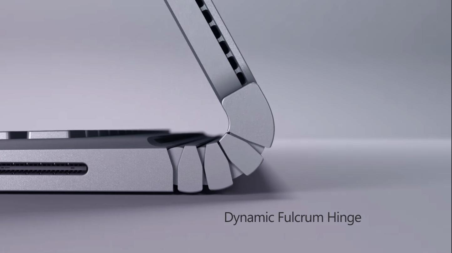 Dynamic Fulcrum Hinge