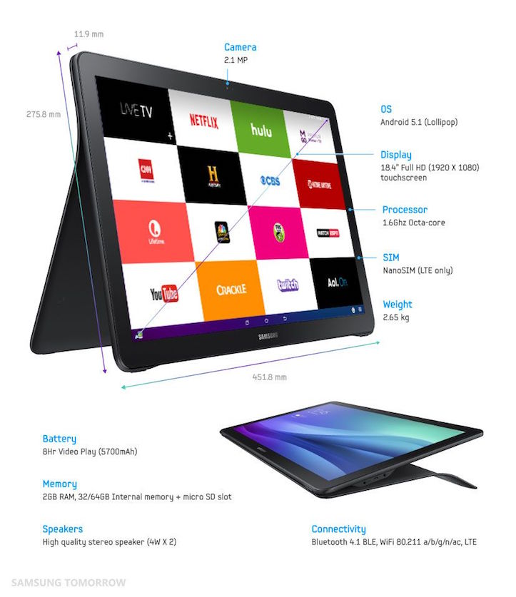 Galaxy View Spec