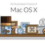 Illustrated-History-Of-Mac-OS-X.png
