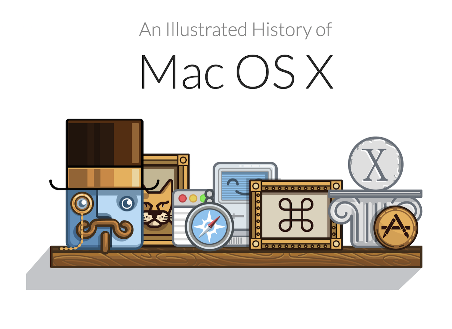 Illustrated History Of Mac OS X