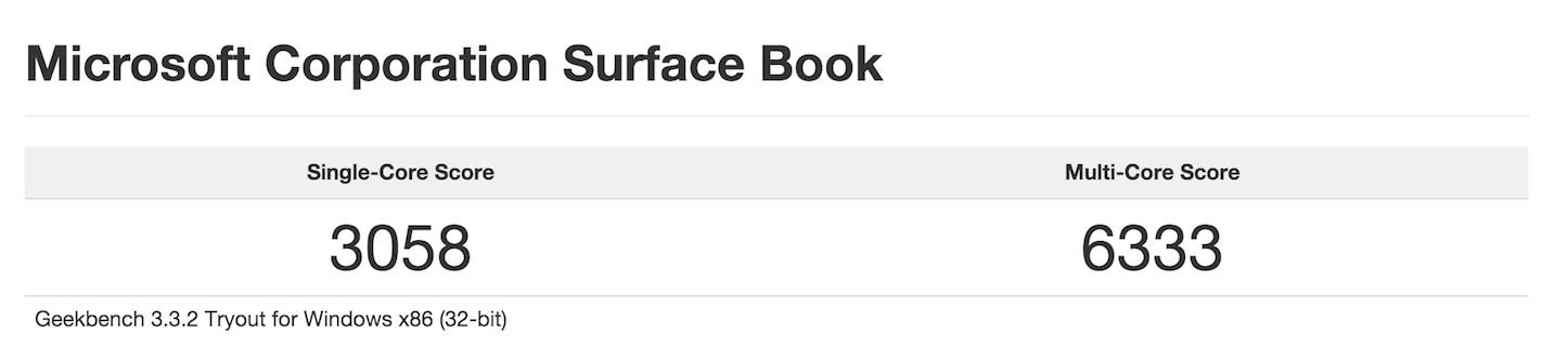 Surface Book Benchmark Test