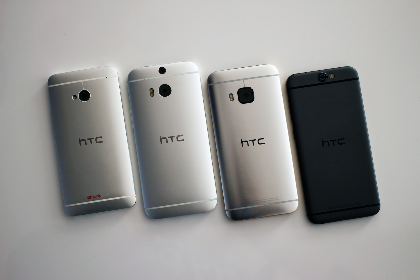 All htc one