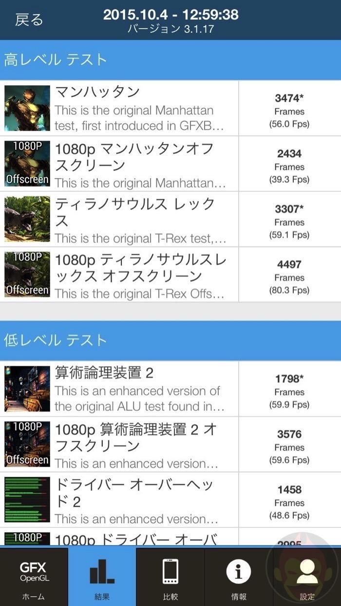 iPhone-6s-benchmark-05.jpg