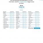 iPhone-6s-benchmark-Sunspider-01.jpg
