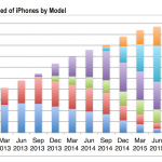 Number-of-iPhones-in-US.png