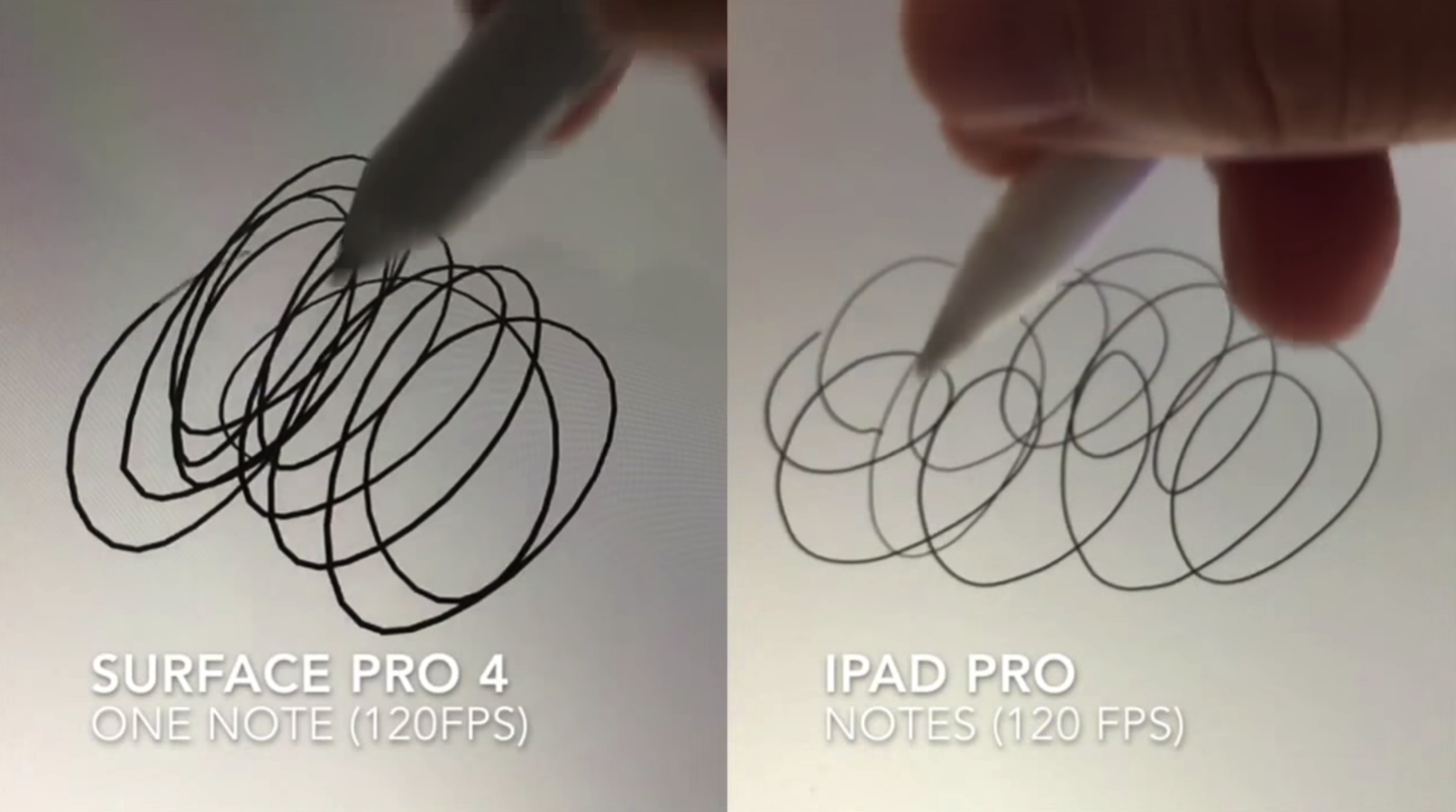 IPad Pro Pencil Surface Comparison