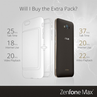 Zenfone-Max-Mocking-iPhone-Battery-Pack.jpg