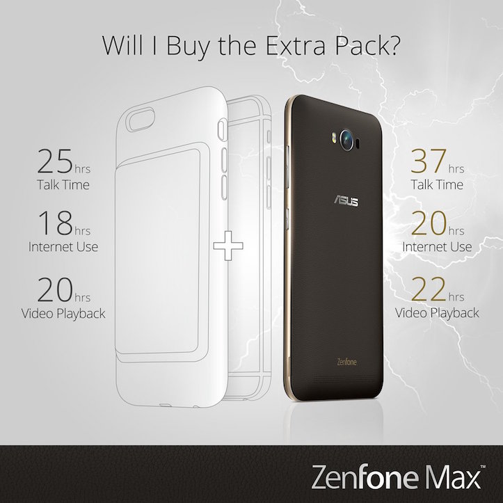 Zenfone Max Mocking iPhone Battery Pack