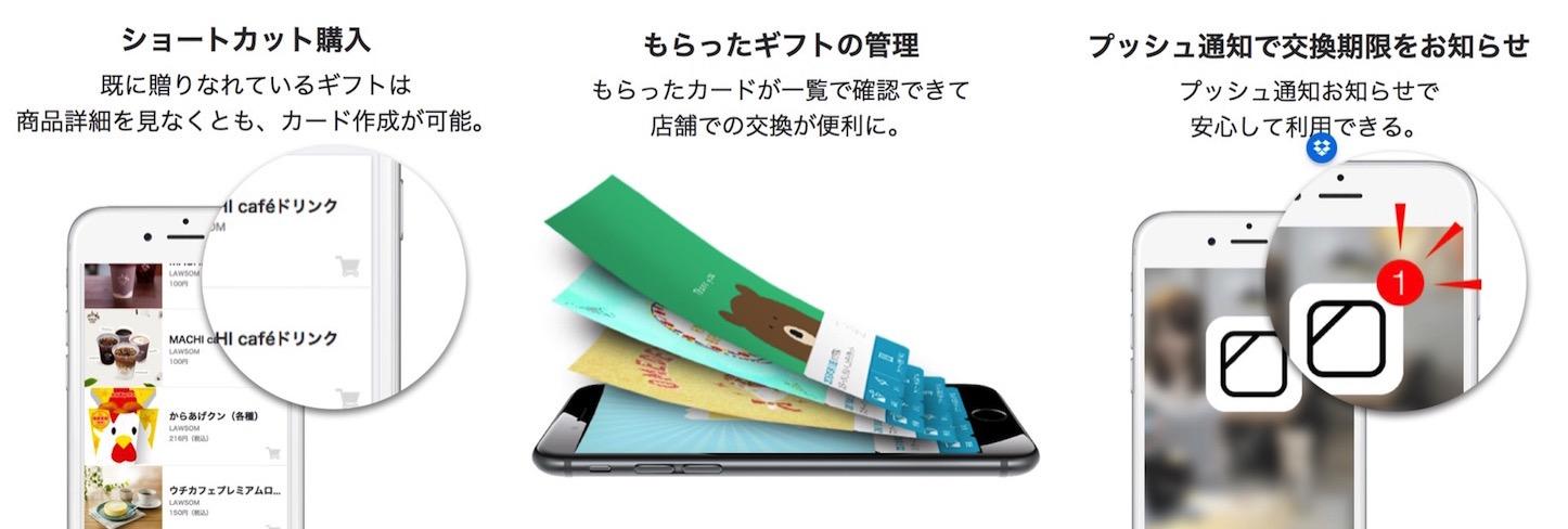 Giftee app features