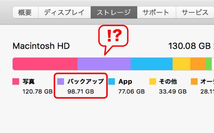 Mac Storage Backup