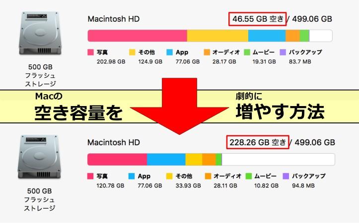Mac-Storage-Technique.jpg