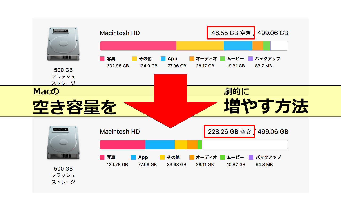 Mac-Storage-Tips.jpg