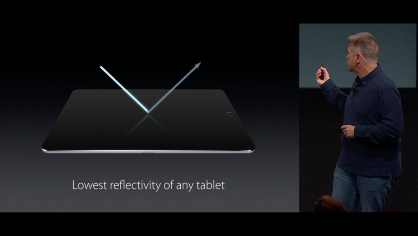 9_7-iPad-Pro-09.png