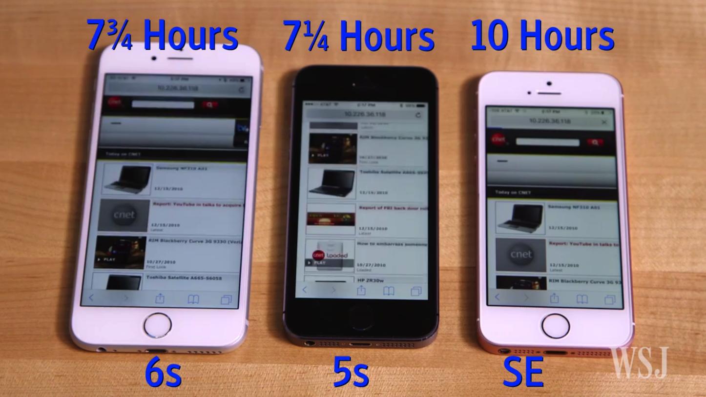 IPhoneSE iPhone6sPlus Battery