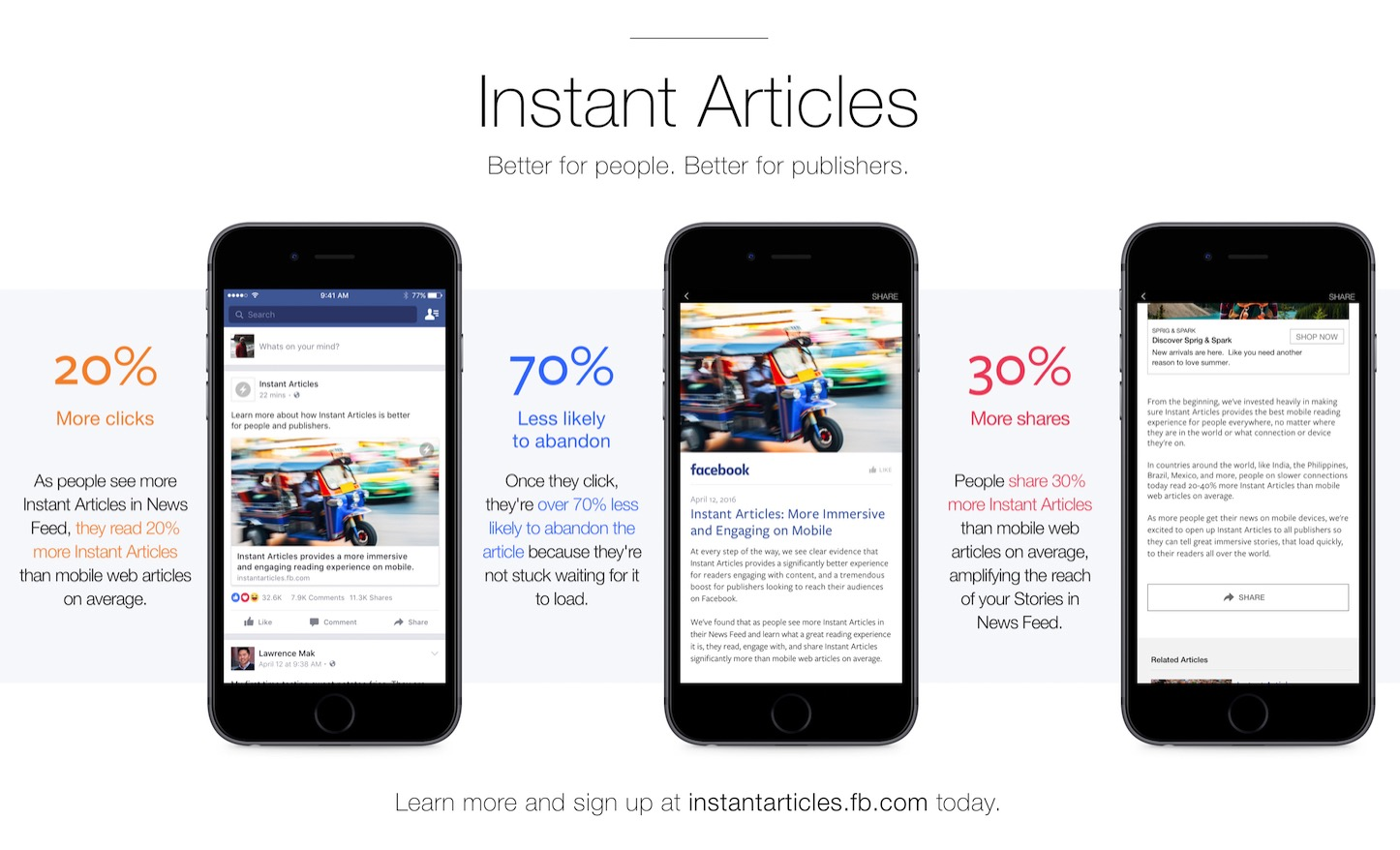 Facebook Instant Articles for all publishers