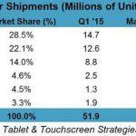 q1-2016-preliminary-tablet-market-share.jpg
