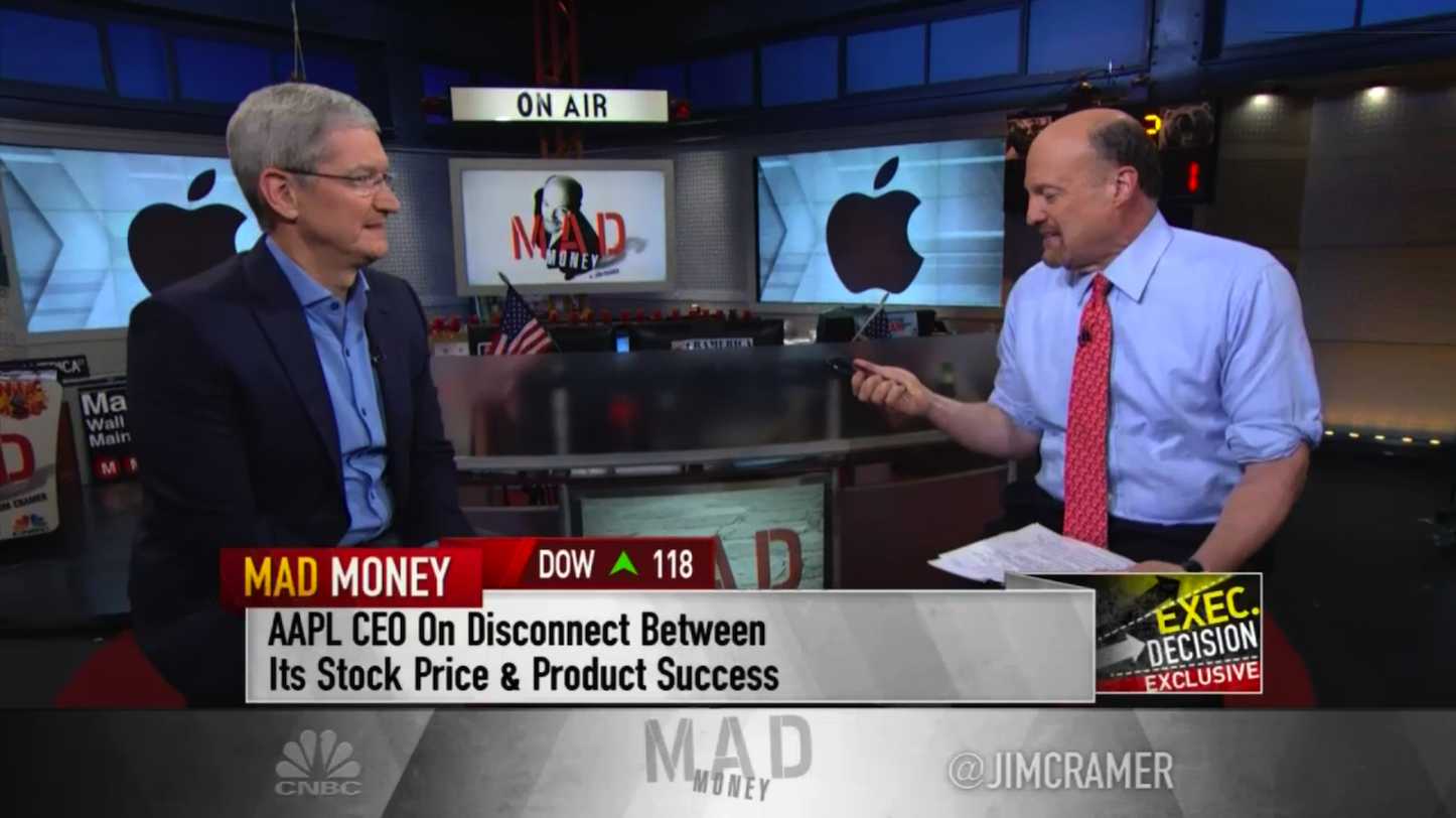 Tim Cook on Mad Money