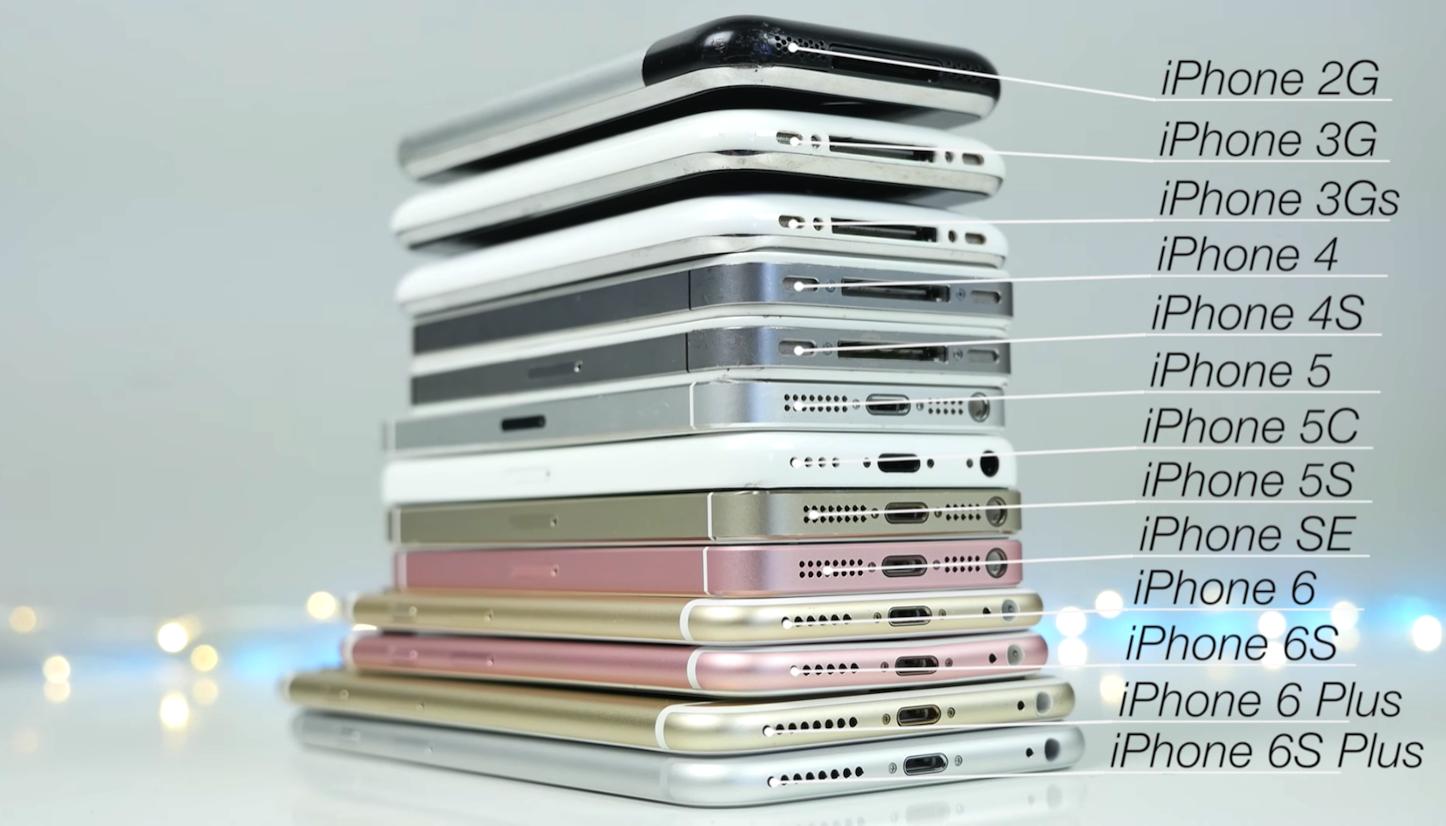 Iphone all comparison