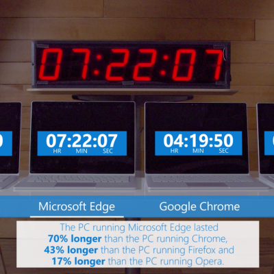Microsoft-Edge-Vs-Other-Browsers.png