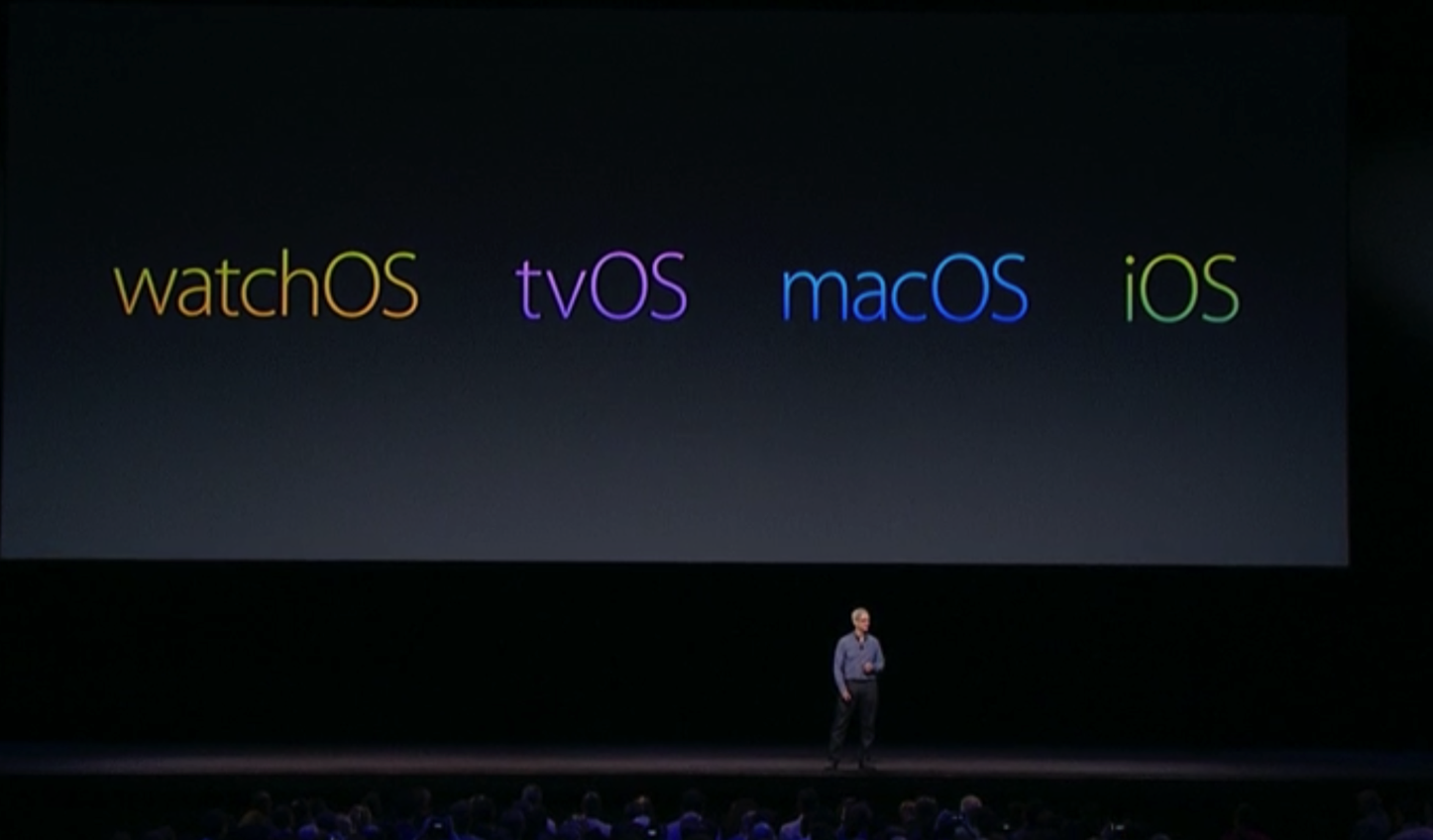 IOS 10 Apple WWDC 2016 118